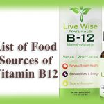 List of Food Sources of Vitamin B12
